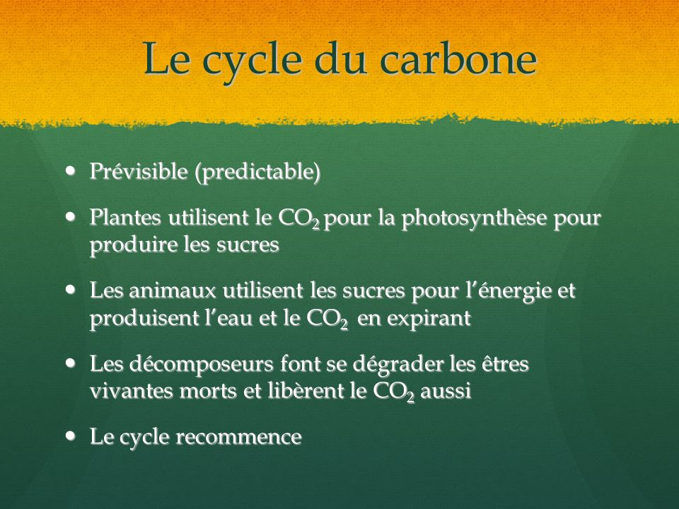 Le cycle du carbone Prévisible (predictable)