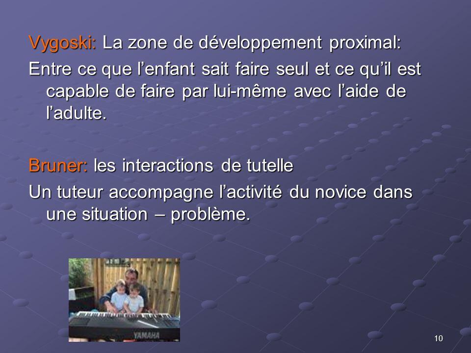 Vygoski: La zone de développement proximal: