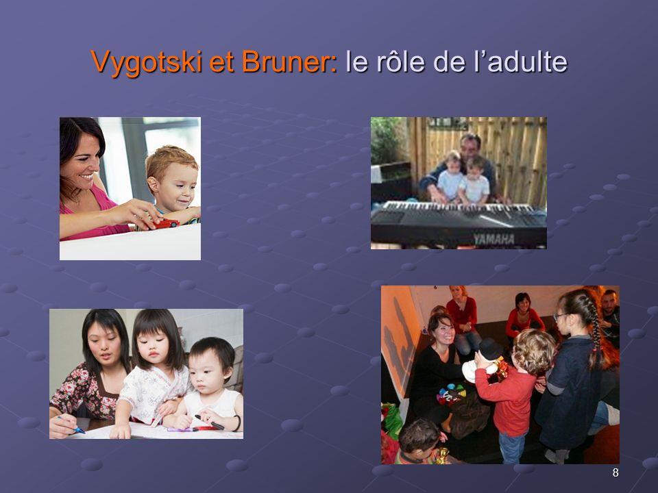 Vygotski et Bruner: le rôle de l'adulte
