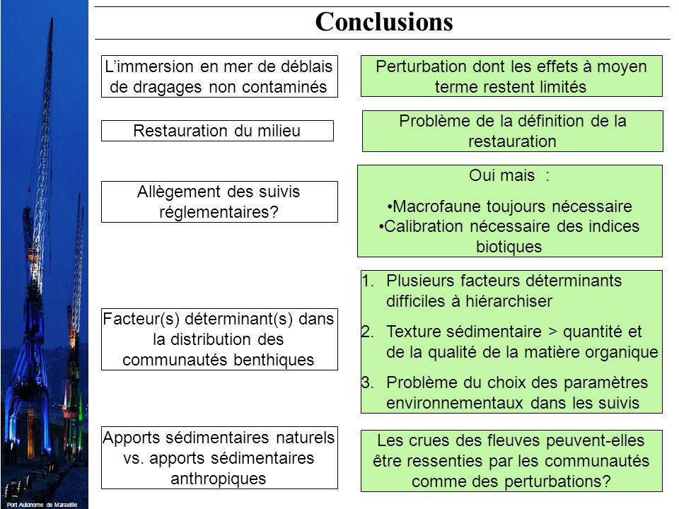 Conclusions L'immersion en mer de déblais de dragages non contaminés