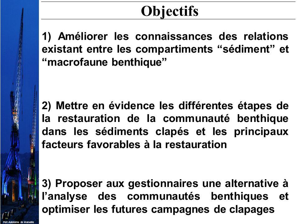 Objectifs 1) Améliorer les connaissances des relations existant entre les compartiments sédiment et macrofaune benthique