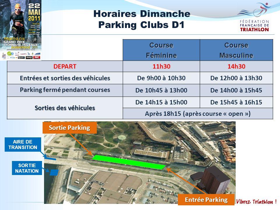 Entrées et sorties des véhicules Parking fermé pendant courses