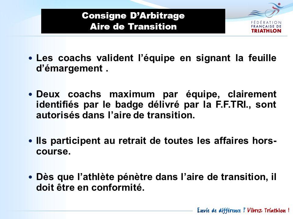 Consigne D'Arbitrage Aire de Transition