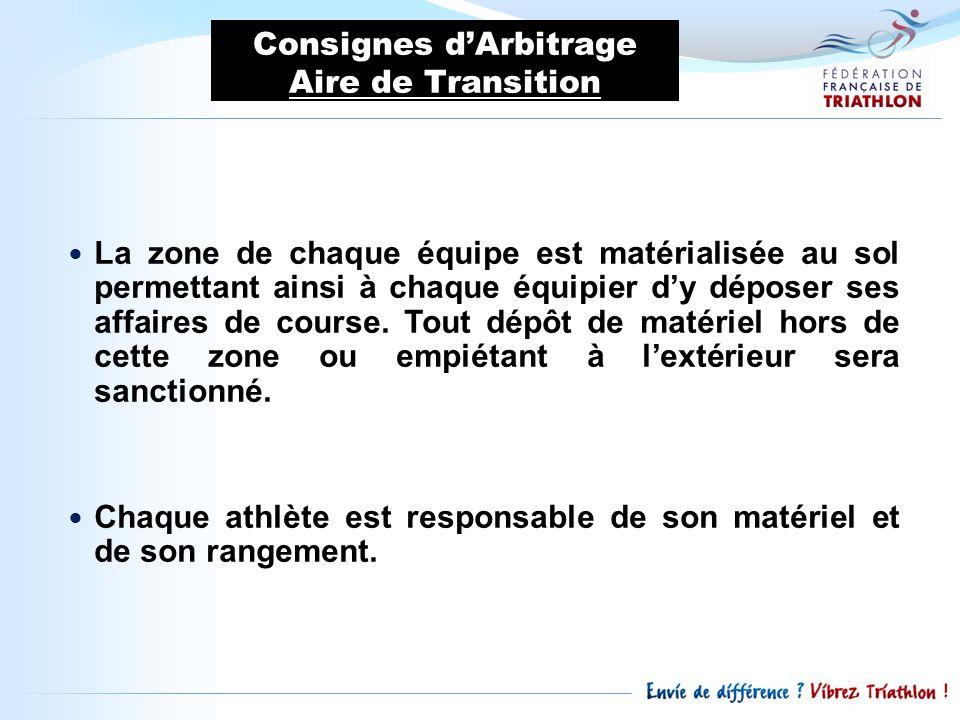 Consignes d'Arbitrage Aire de Transition