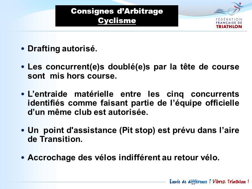Consignes d'Arbitrage Cyclisme