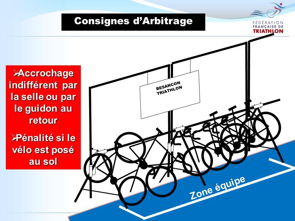 Consignes d'Arbitrage