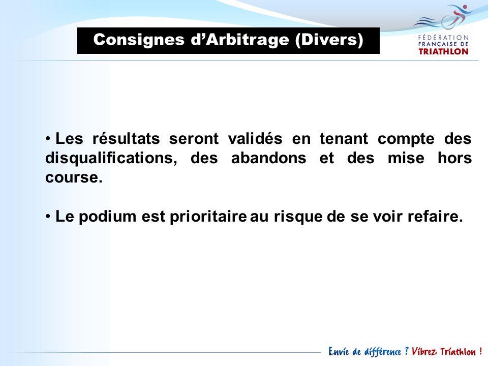 Consignes d'Arbitrage (Divers)