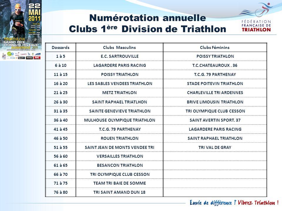 Numérotation annuelle Clubs 1ère Division de Triathlon
