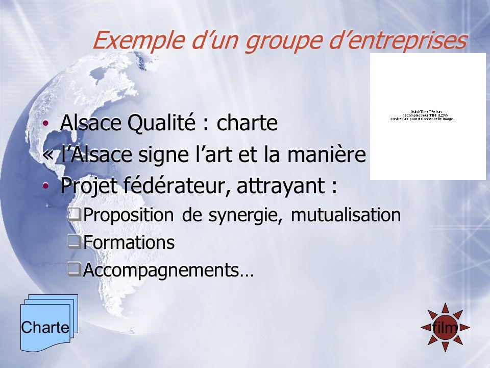 Exemple d'un groupe d'entreprises
