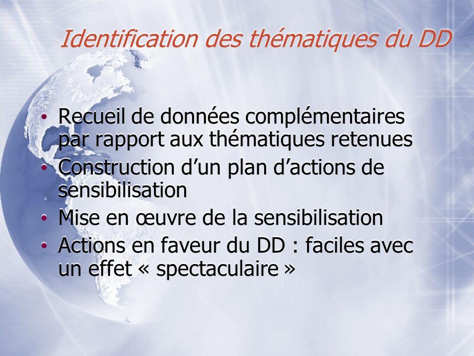 Identification des thématiques du DD