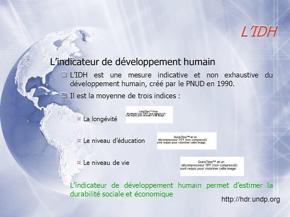 L'IDH L'indicateur de développement humain