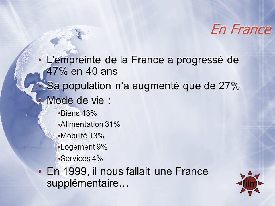 En France L'empreinte de la France a progressé de 47% en 40 ans
