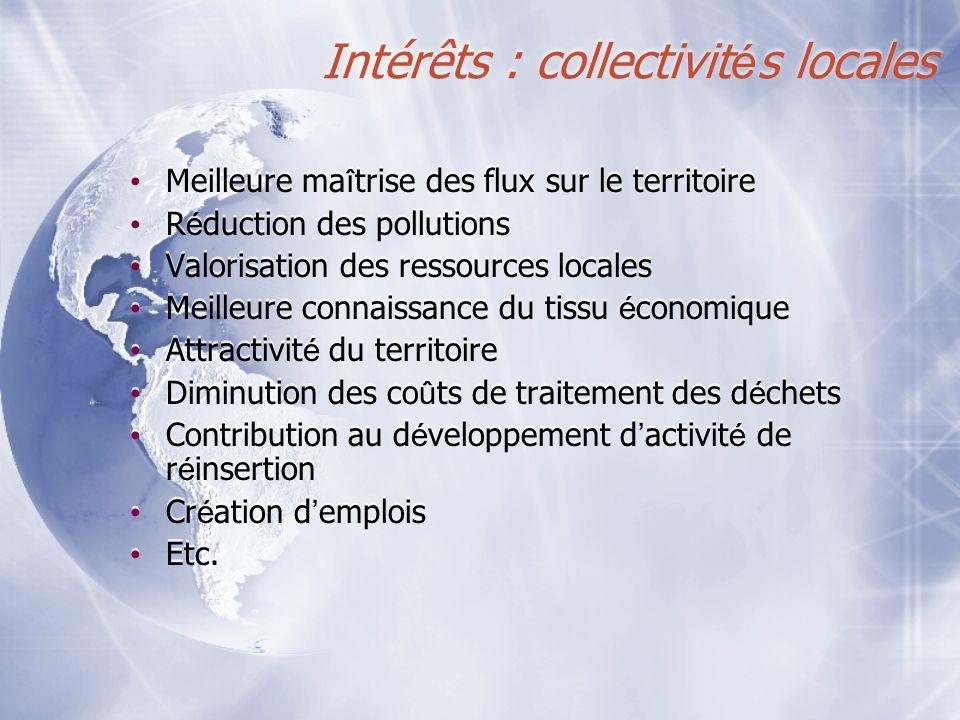 Intérêts : collectivités locales