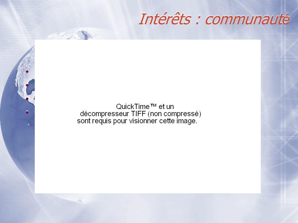 Intérêts : communauté Amélioration de la qualité de vie