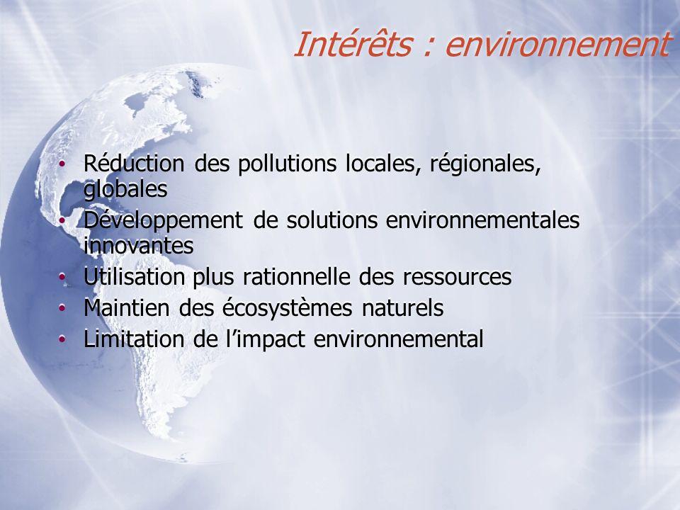 Intérêts : environnement