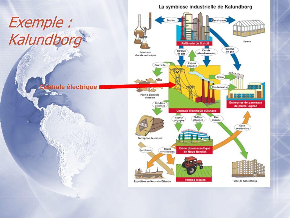 Exemple : Kalundborg Centrale électrique 19 entreprises