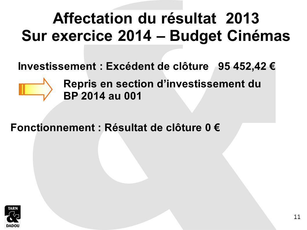 Affectation du résultat 2013 Sur exercice 2014 – Budget Cinémas