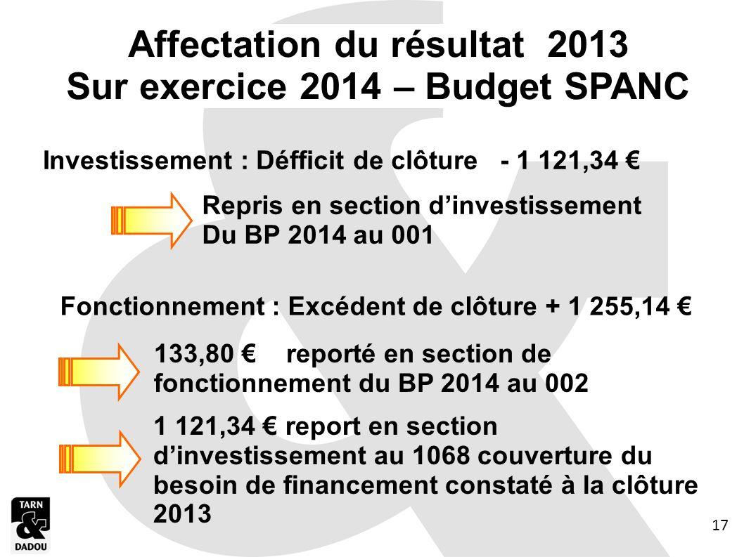 Affectation du résultat 2013 Sur exercice 2014 – Budget SPANC