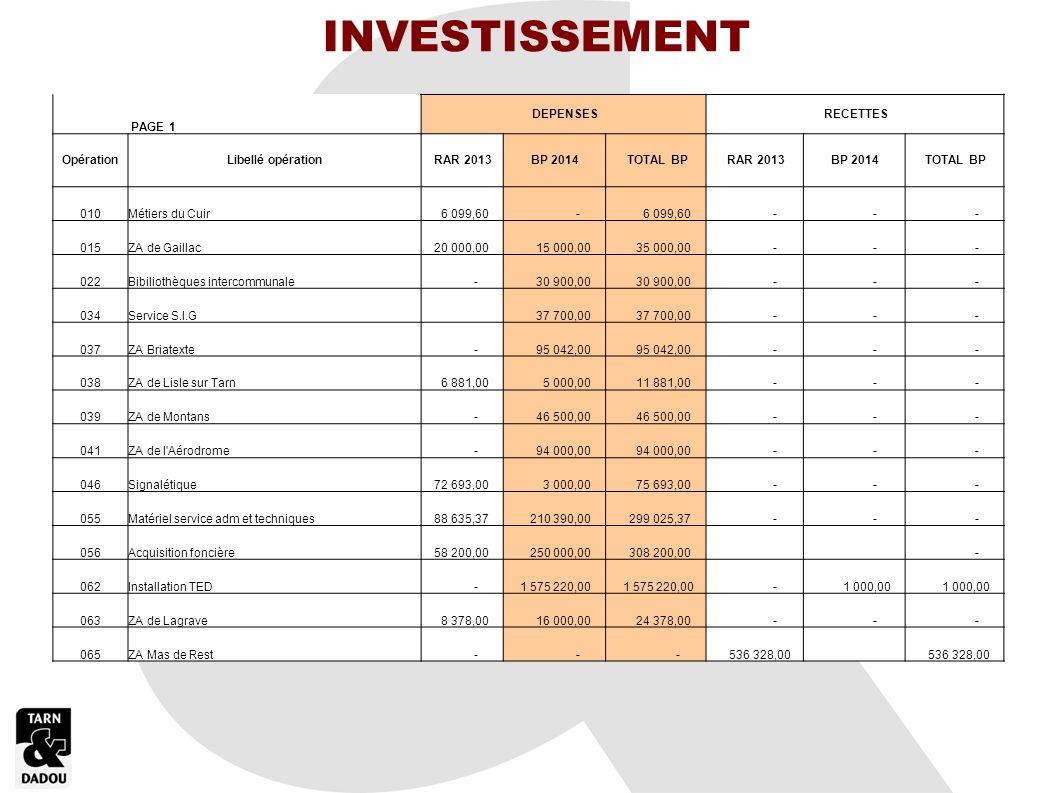INVESTISSEMENT PAGE 1 DEPENSES RECETTES Opération Libellé opération