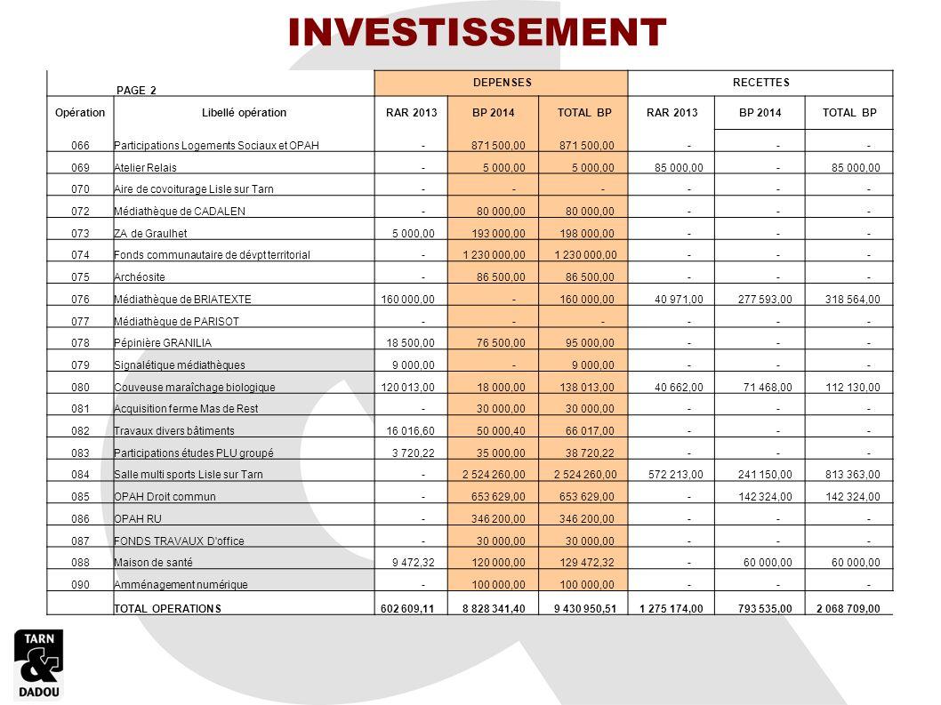 INVESTISSEMENT PAGE 2 DEPENSES RECETTES Opération Libellé opération