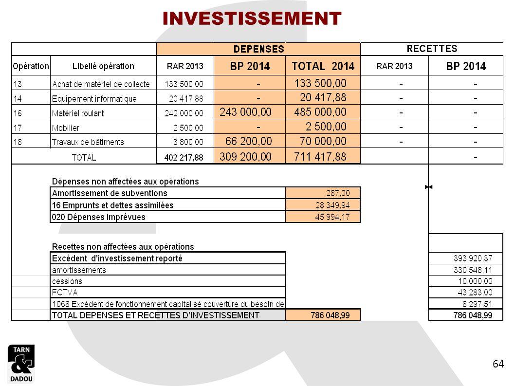 INVESTISSEMENT 64 64 64