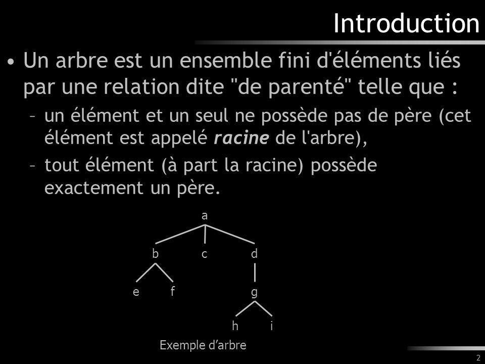 Introduction Un arbre est un ensemble fini d éléments liés par une relation dite de parenté telle que :