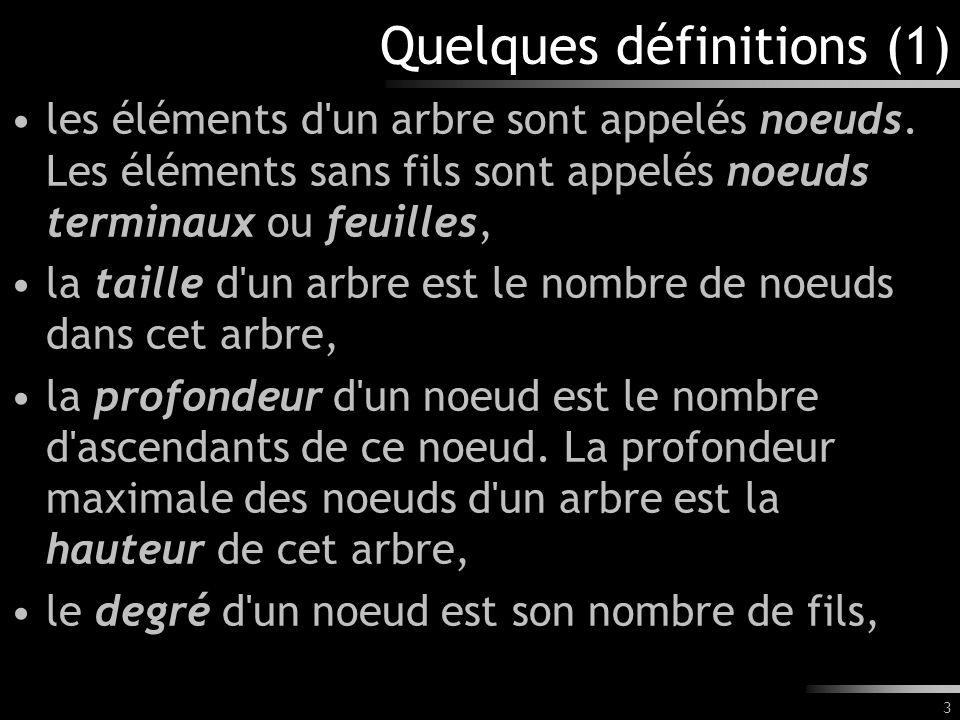 Quelques définitions (1)