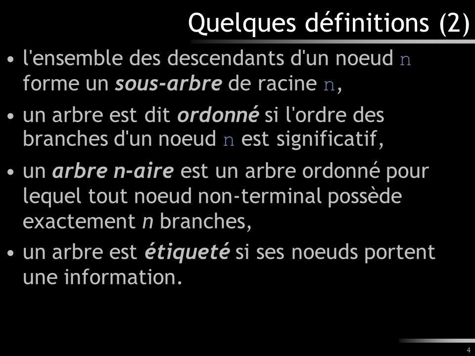 Quelques définitions (2)