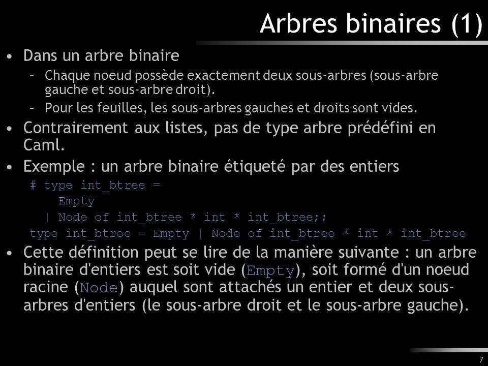 Arbres binaires (1) Dans un arbre binaire