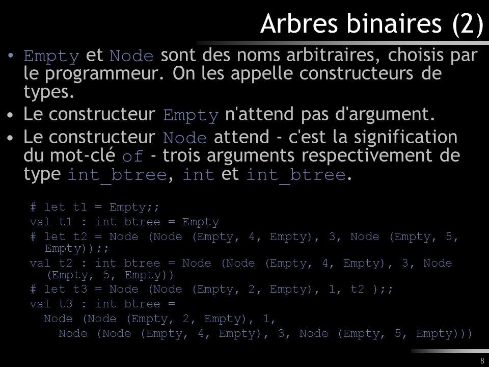 Arbres binaires (2) Empty et Node sont des noms arbitraires, choisis par le programmeur. On les appelle constructeurs de types.
