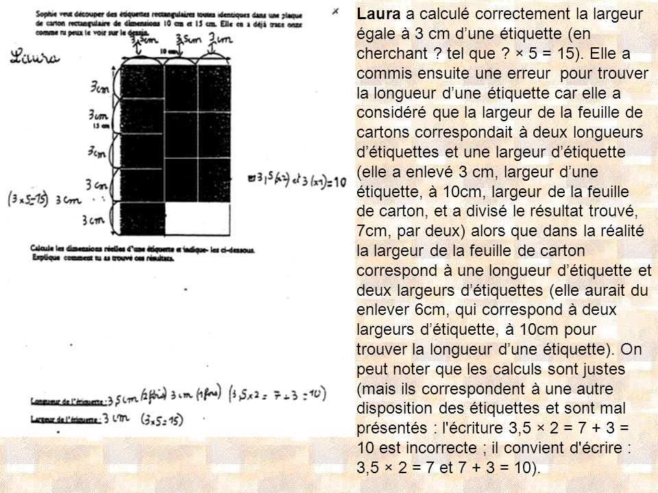 Laura a calculé correctement la largeur égale à 3 cm d'une étiquette (en cherchant tel que × 5 = 15). Elle a commis ensuite une erreur pour trouver la longueur d'une étiquette car elle a considéré que la largeur de la feuille de cartons correspondait à deux longueurs d'étiquettes et une largeur d'étiquette (elle a enlevé 3 cm, largeur d'une étiquette, à 10cm, largeur de la feuille de carton, et a divisé le résultat trouvé, 7cm, par deux) alors que dans la réalité la largeur de la feuille de carton correspond à une longueur d'étiquette et deux largeurs d'étiquettes (elle aurait du enlever 6cm, qui correspond à deux largeurs d'étiquette, à 10cm pour trouver la longueur d'une étiquette). On peut noter que les calculs sont justes (mais ils correspondent à une autre disposition des étiquettes et sont mal présentés : l écriture 3,5 × 2 = 7 + 3 = 10 est incorrecte ; il convient d écrire :