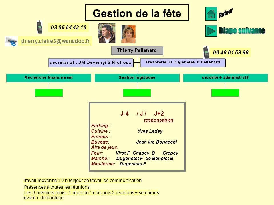 Retour Diapo suivante Gestion de la fête J-4 / J / J+2 03 85 84 42 18