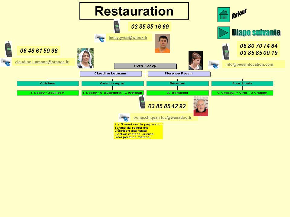 Retour Diapo suivante Restauration 03 85 85 16 69 06 80 70 74 84