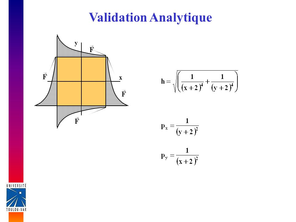 Validation Analytique