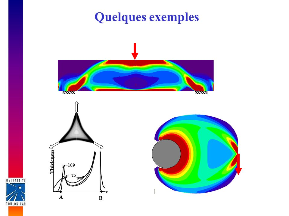 Quelques exemples p=5 p=25 p=109 Thickness B A
