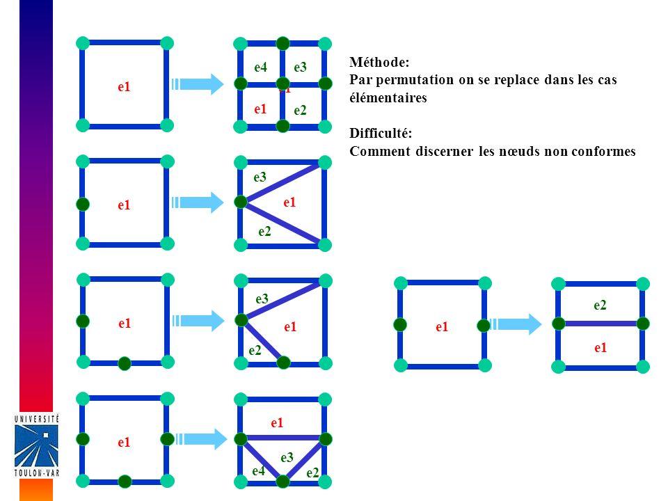 e1 e2. e3. e4. Méthode: Par permutation on se replace dans les cas élémentaires. Difficulté: Comment discerner les nœuds non conformes.