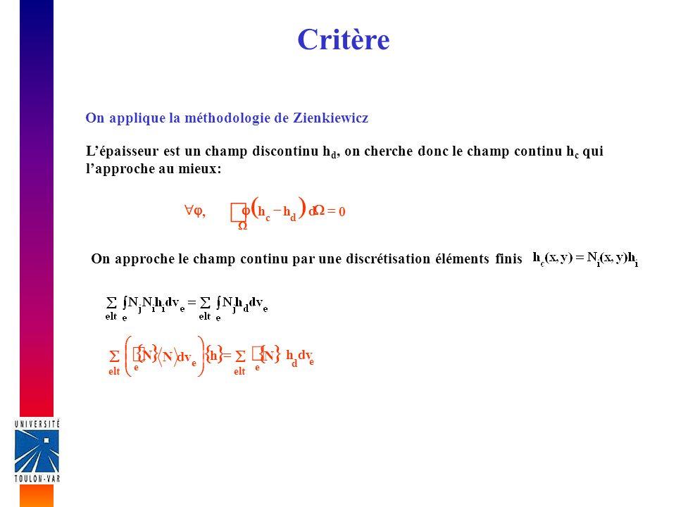 Critère ò ( ) ò { } On applique la méthodologie de Zienkiewicz