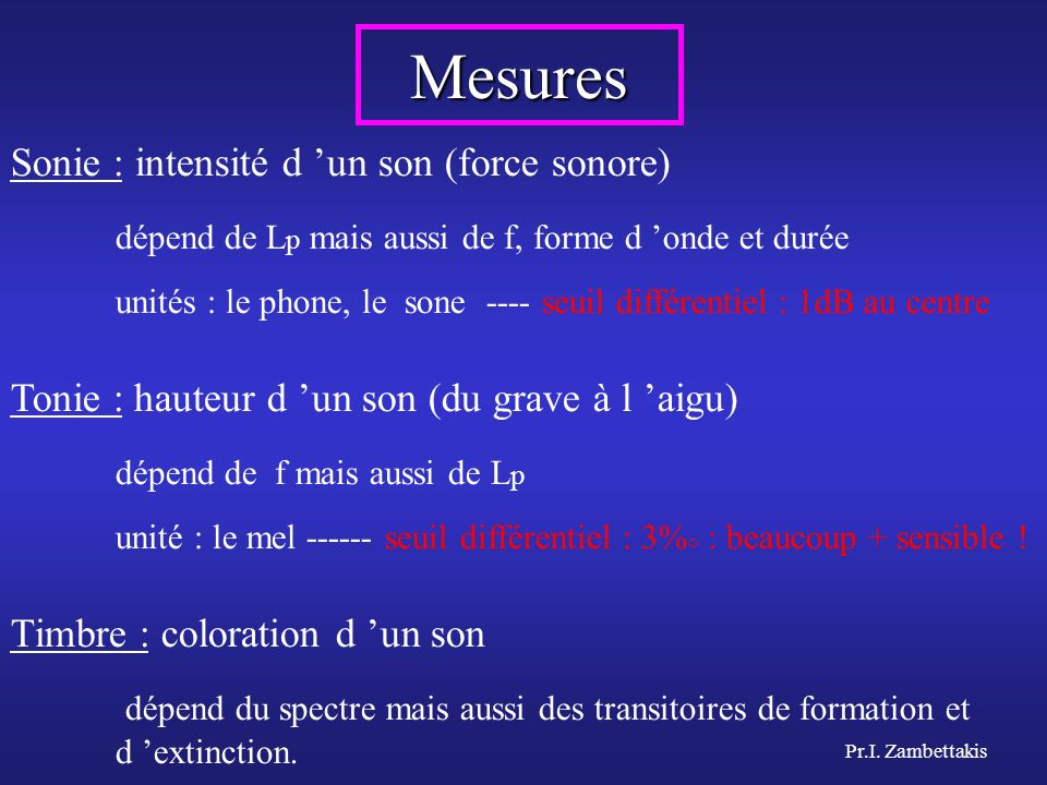 Mesures Sonie : intensité d 'un son (force sonore)