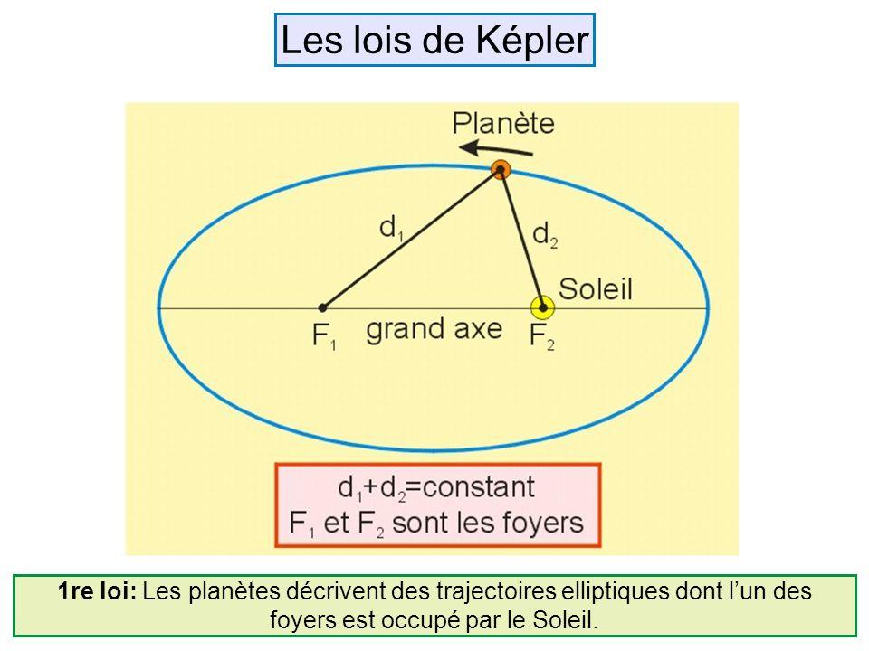 Les lois de Képler 1re loi: Les planètes décrivent des trajectoires elliptiques dont l'un des foyers est occupé par le Soleil.