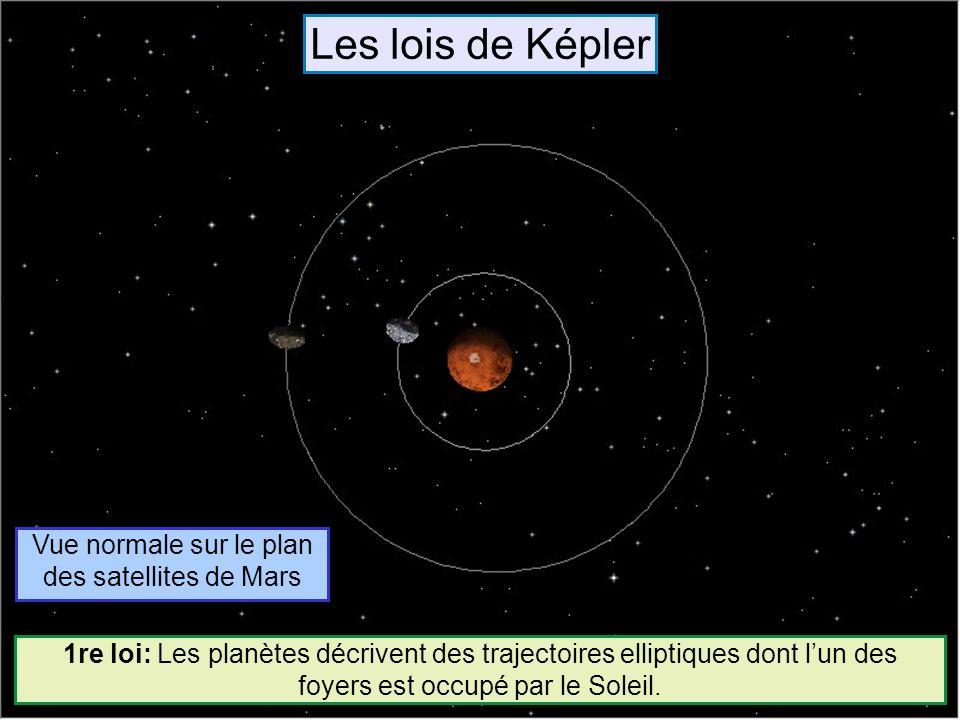 Vue normale sur le plan des satellites de Mars