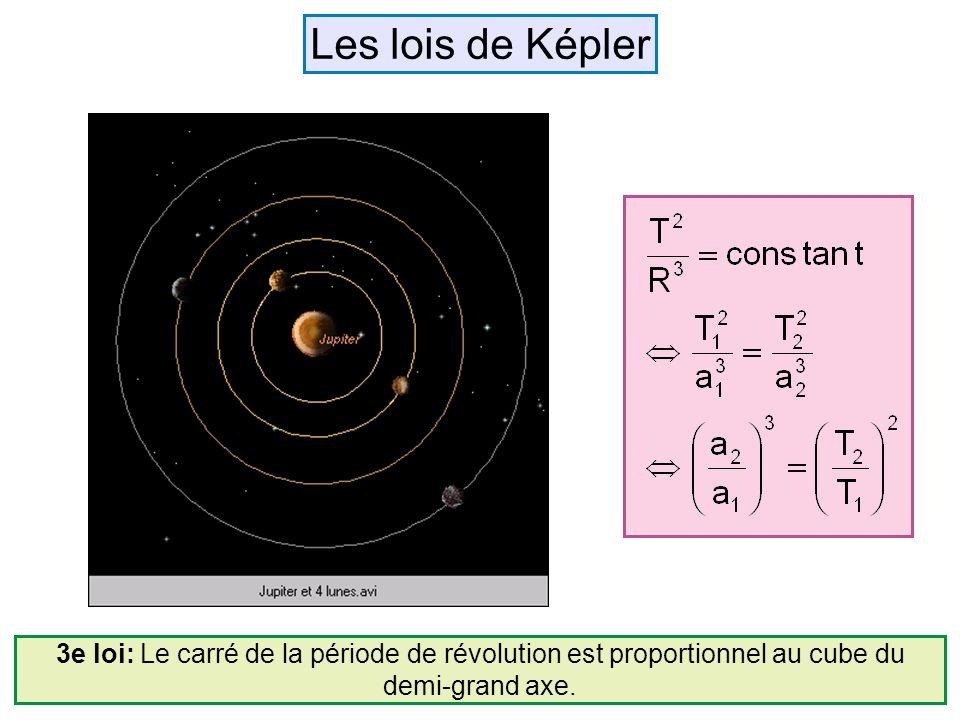 Les lois de Képler 3e loi: Le carré de la période de révolution est proportionnel au cube du demi-grand axe.