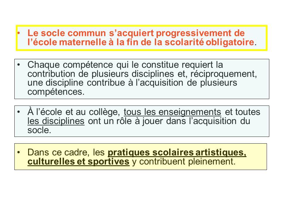 Le socle commun s'acquiert progressivement de l'école maternelle à la fin de la scolarité obligatoire.