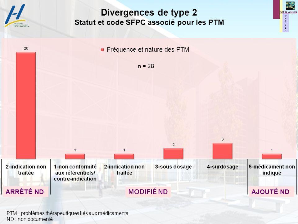 Statut et code SFPC associé pour les PTM