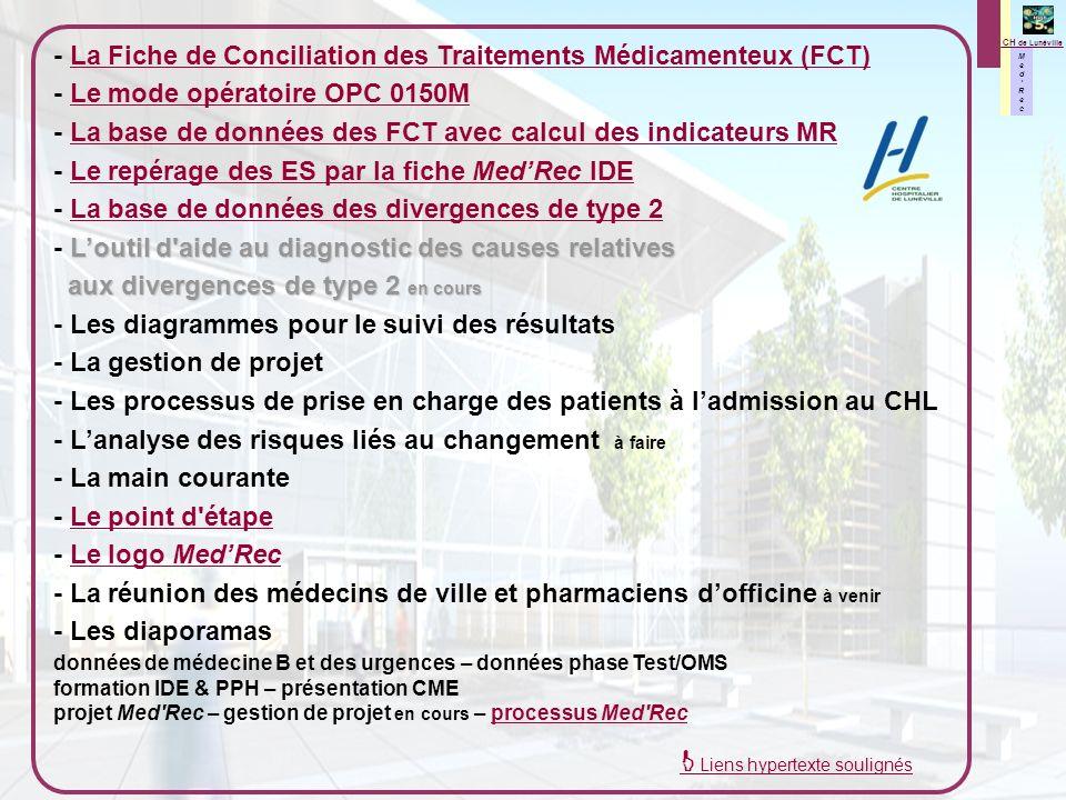 - La Fiche de Conciliation des Traitements Médicamenteux (FCT)