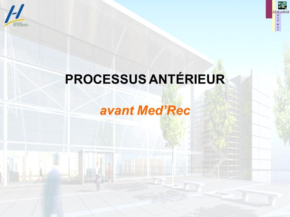 PROCESSUS ANTÉRIEUR avant Med'Rec