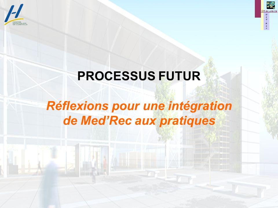 Réflexions pour une intégration de Med'Rec aux pratiques