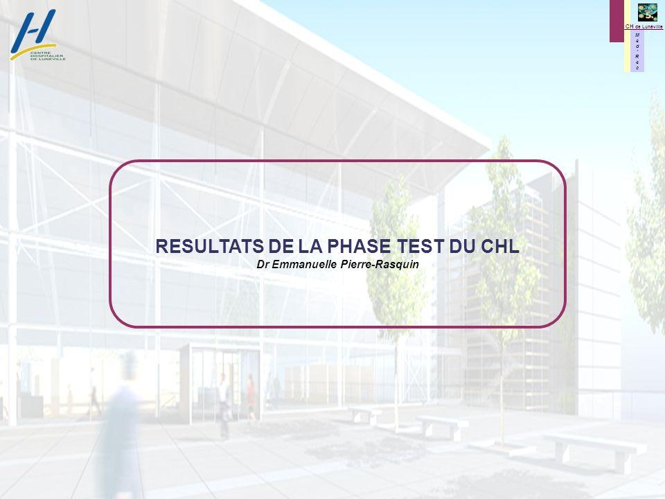 RESULTATS DE LA PHASE TEST DU CHL Dr Emmanuelle Pierre-Rasquin
