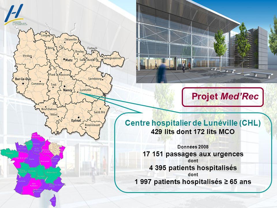 Projet Med'Rec Centre hospitalier de Lunéville (CHL)