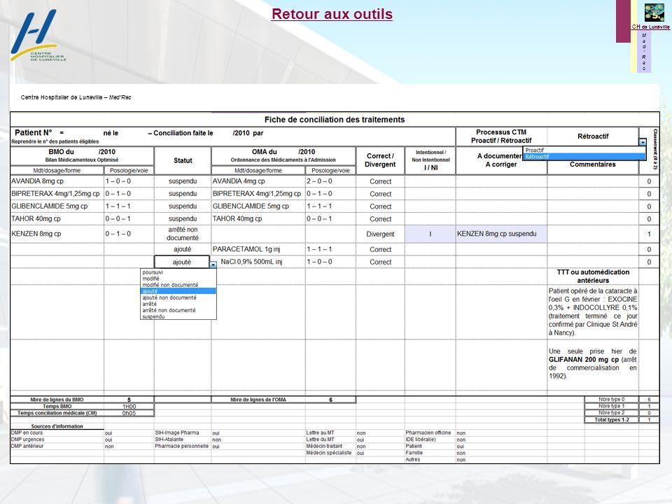 Retour aux outils CH Centre Hospitalier de Lunéville – Med'Rec M e d '