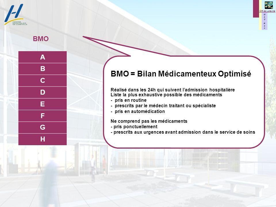 BMO = Bilan Médicamenteux Optimisé